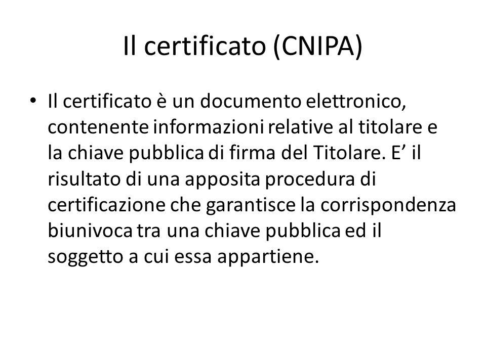 Il certificato (CNIPA) Il certificato è un documento elettronico, contenente informazioni relative al titolare e la chiave pubblica di firma del Titolare.