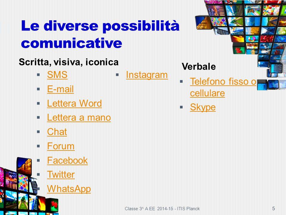 Classe 3^ A EE 2014-15 - ITIS Planck 5 Le diverse possibilità comunicative Scritta, visiva, iconica  Telefono fisso o cellulare Telefono fisso o cell