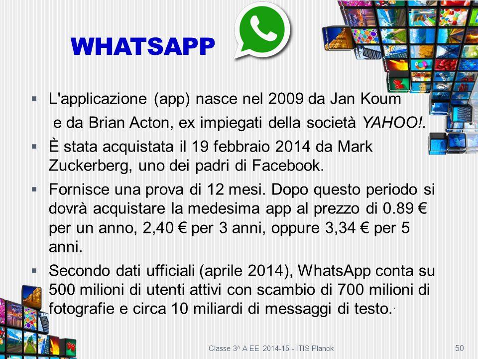WHATSAPP  L'applicazione (app) nasce nel 2009 da Jan Koum e da Brian Acton, ex impiegati della società YAHOO!.  È stata acquistata il 19 febbraio 20