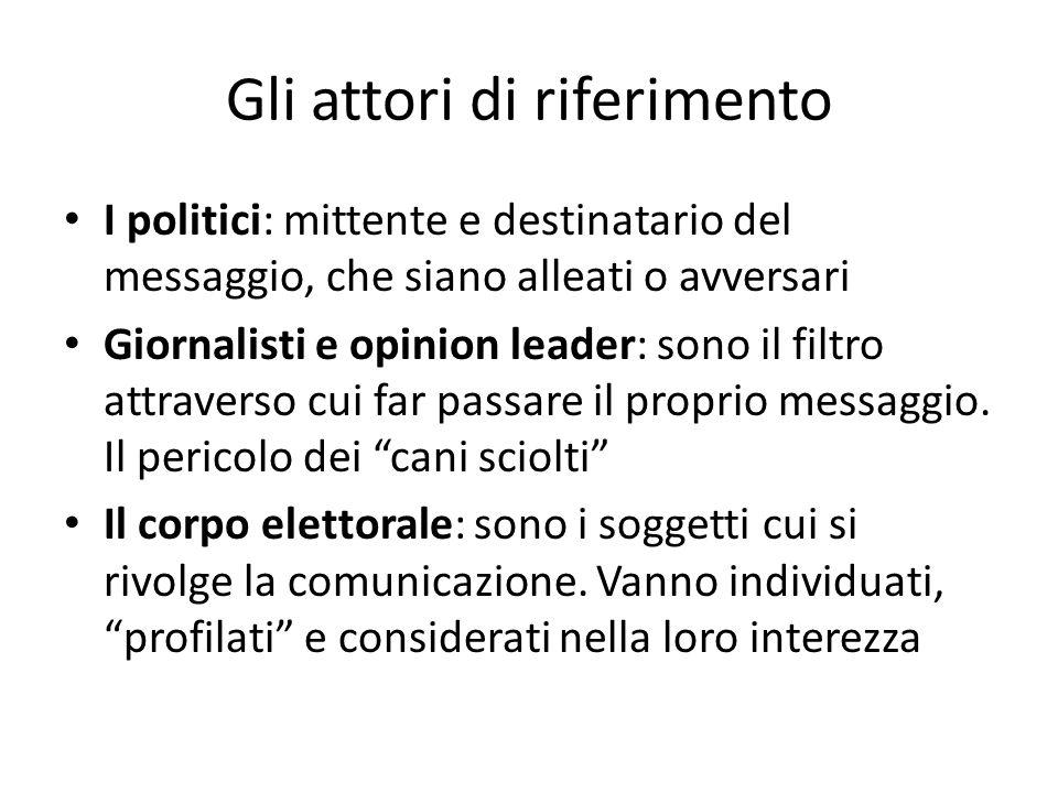 Gli attori di riferimento I politici: mittente e destinatario del messaggio, che siano alleati o avversari Giornalisti e opinion leader: sono il filtro attraverso cui far passare il proprio messaggio.