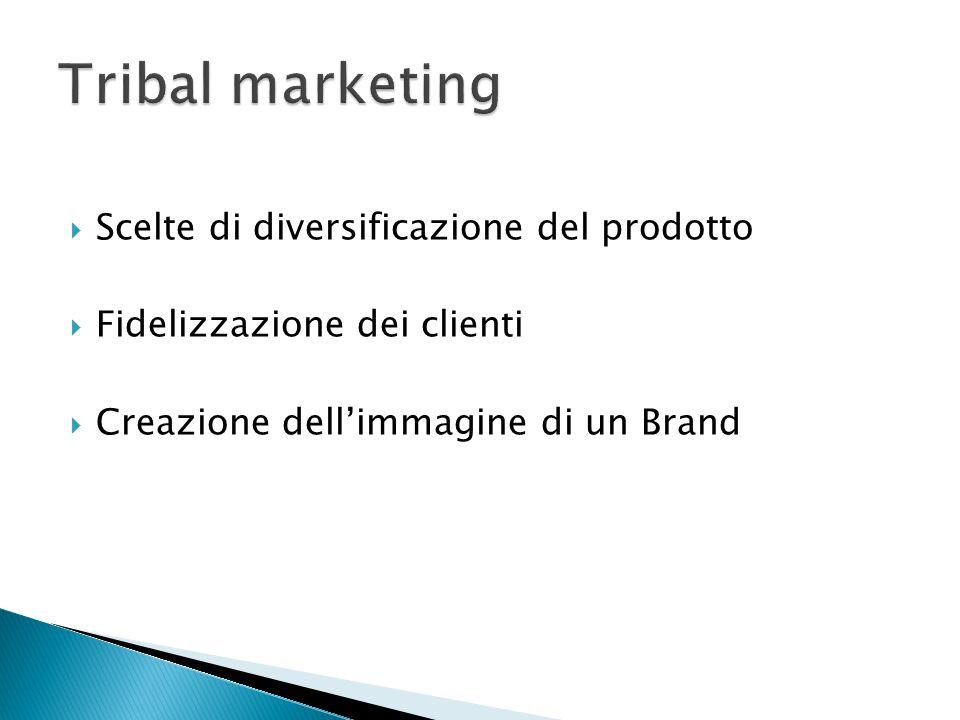  Scelte di diversificazione del prodotto  Fidelizzazione dei clienti  Creazione dell'immagine di un Brand
