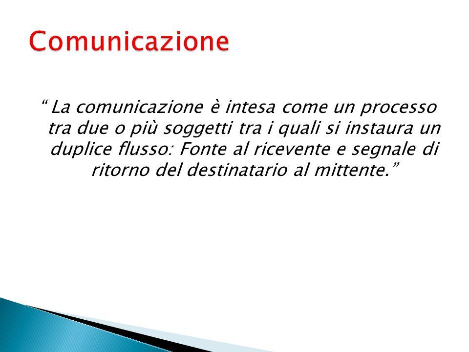 """"""" La comunicazione è intesa come un processo tra due o più soggetti tra i quali si instaura un duplice flusso: Fonte al ricevente e segnale di ritorno"""