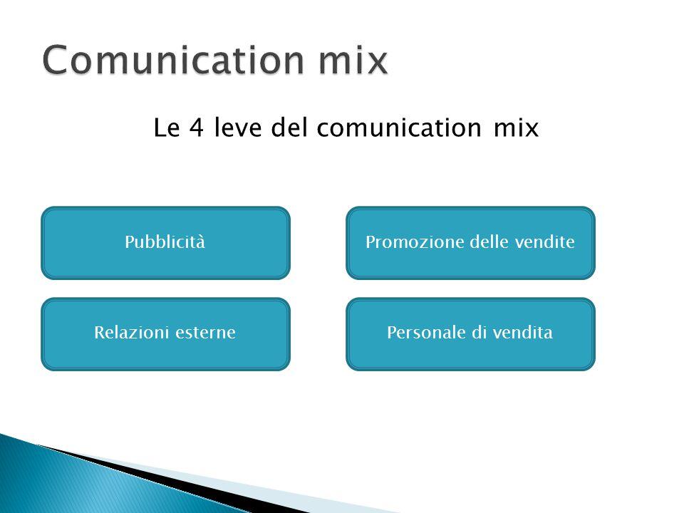Le 4 leve del comunication mix Pubblicità Personale di venditaRelazioni esterne Promozione delle vendite