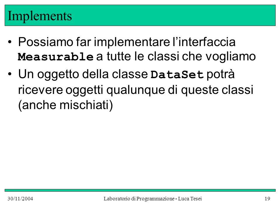 30/11/2004Laboratorio di Programmazione - Luca Tesei19 Implements Possiamo far implementare l'interfaccia Measurable a tutte le classi che vogliamo Un oggetto della classe DataSet potrà ricevere oggetti qualunque di queste classi (anche mischiati)