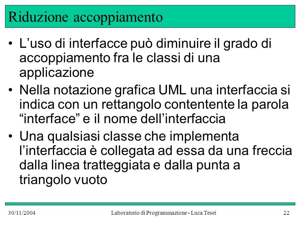 30/11/2004Laboratorio di Programmazione - Luca Tesei22 Riduzione accoppiamento L'uso di interfacce può diminuire il grado di accoppiamento fra le classi di una applicazione Nella notazione grafica UML una interfaccia si indica con un rettangolo contentente la parola interface e il nome dell'interfaccia Una qualsiasi classe che implementa l'interfaccia è collegata ad essa da una freccia dalla linea tratteggiata e dalla punta a triangolo vuoto