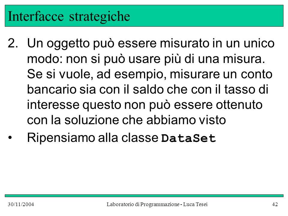 30/11/2004Laboratorio di Programmazione - Luca Tesei42 Interfacce strategiche 2.Un oggetto può essere misurato in un unico modo: non si può usare più di una misura.