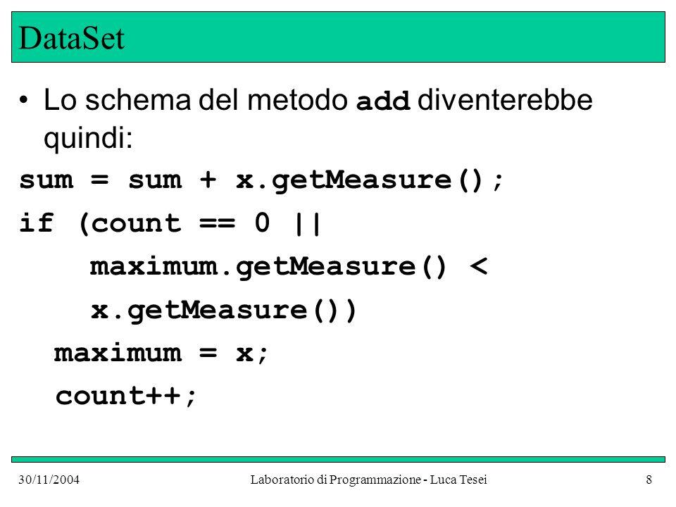 30/11/2004Laboratorio di Programmazione - Luca Tesei39 Polimorfismo vs Sovraccarico BankAccount() BankAccount(double) Quando un certo nome è sovraccarico è il compilatore che decide quale metodo va effettivamente applicato scegliendo quel metodo la cui segnatura fa match con i tipi dei parametri passati nella chiamata Nel caso della chiamata di un metodo polimorfico, invece, il compilatore non può decidere nulla!