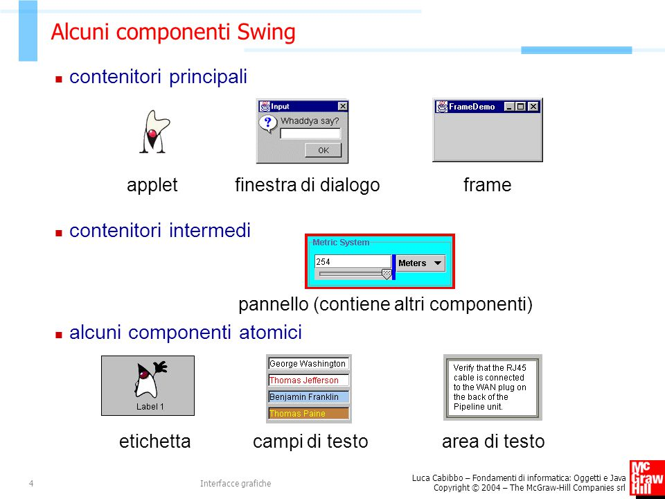 Luca Cabibbo – Fondamenti di informatica: Oggetti e Java Copyright © 2004 – The McGraw-Hill Companies srl Interfacce grafiche4 Alcuni componenti Swing