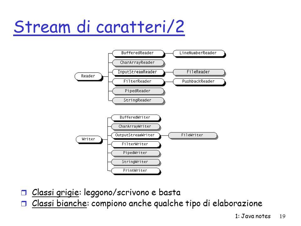 1: Java notes19 Stream di caratteri/2 r Classi grigie: leggono/scrivono e basta r Classi bianche: compiono anche qualche tipo di elaborazione