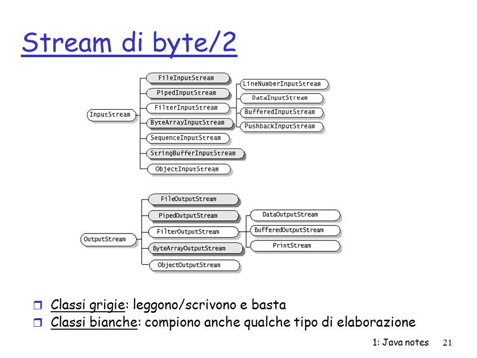 1: Java notes21 Stream di byte/2 r Classi grigie: leggono/scrivono e basta r Classi bianche: compiono anche qualche tipo di elaborazione