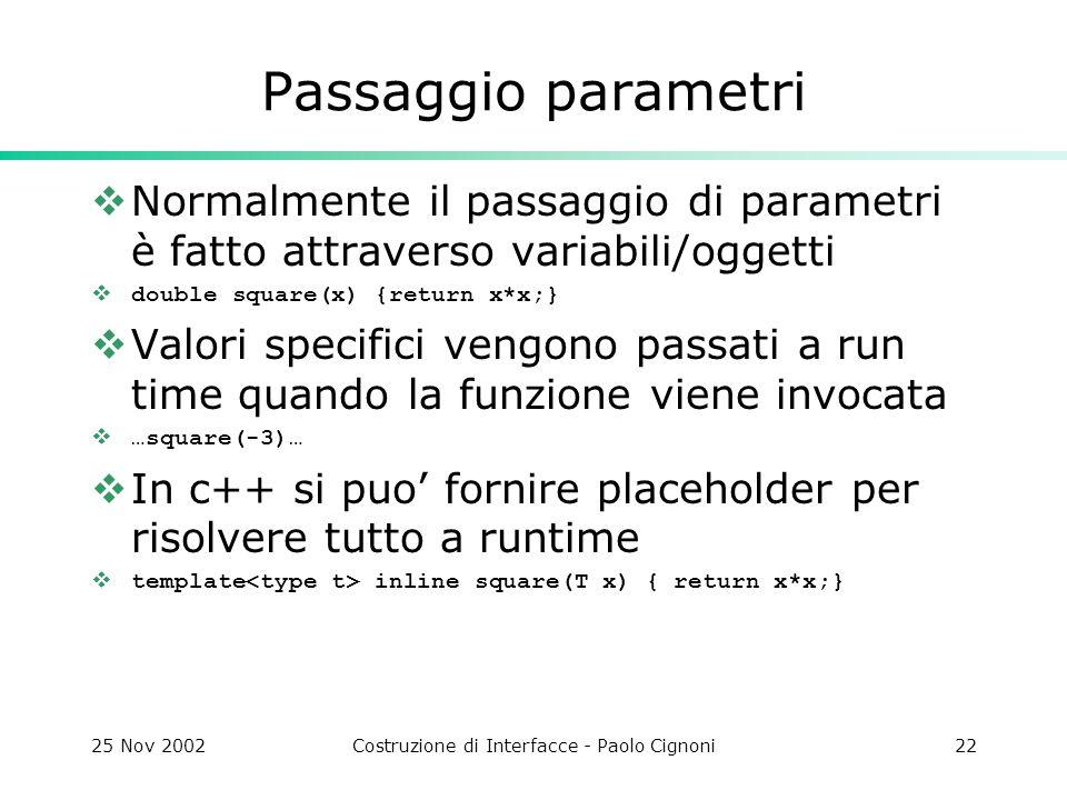 25 Nov 2002Costruzione di Interfacce - Paolo Cignoni22 Passaggio parametri  Normalmente il passaggio di parametri è fatto attraverso variabili/oggetti  double square(x) {return x*x;}  Valori specifici vengono passati a run time quando la funzione viene invocata  …square(-3)…  In c++ si puo' fornire placeholder per risolvere tutto a runtime  template inline square(T x) { return x*x;}