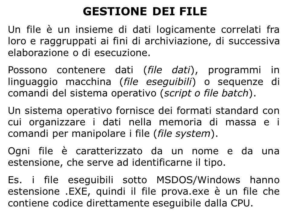 GESTIONE DEI FILE Un file è un insieme di dati logicamente correlati fra loro e raggruppati ai fini di archiviazione, di successiva elaborazione o di