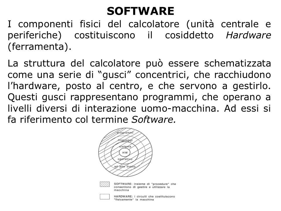 SOFTWARE I componenti fisici del calcolatore (unità centrale e periferiche) costituiscono il cosiddetto Hardware (ferramenta). La struttura del calcol