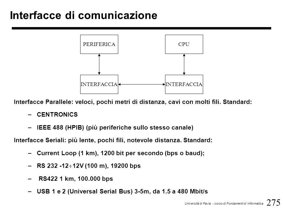 275 Università di Pavia - corso di Fondamenti di Informatica Interfacce di comunicazione Interfacce Parallele: veloci, pochi metri di distanza, cavi con molti fili.
