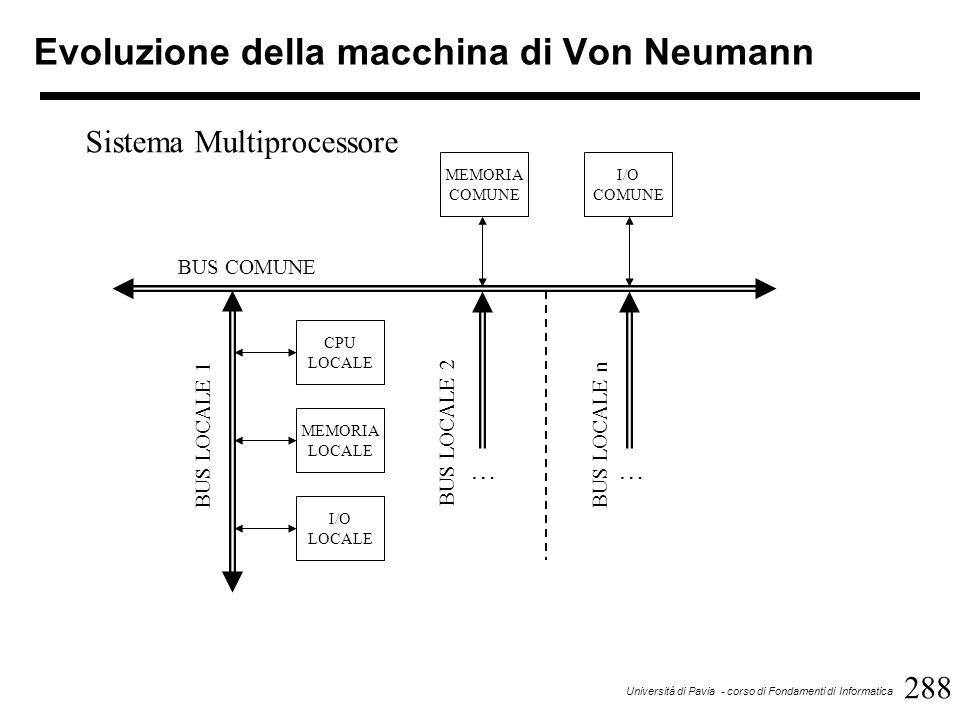 288 Università di Pavia - corso di Fondamenti di Informatica Evoluzione della macchina di Von Neumann CPU LOCALE MEMORIA COMUNE I/O COMUNE BUS COMUNE MEMORIA LOCALE I/O LOCALE BUS LOCALE 1 …… BUS LOCALE 2 BUS LOCALE n Sistema Multiprocessore