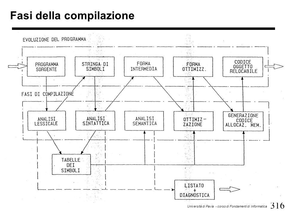 316 Università di Pavia - corso di Fondamenti di Informatica Fasi della compilazione