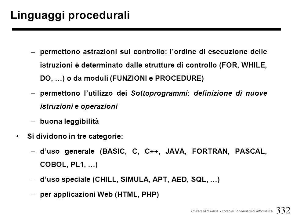 332 Università di Pavia - corso di Fondamenti di Informatica Linguaggi procedurali –permettono astrazioni sul controllo: l'ordine di esecuzione delle istruzioni è determinato dalle strutture di controllo (FOR, WHILE, DO, …) o da moduli (FUNZIONI e PROCEDURE) –permettono l'utilizzo dei Sottoprogrammi: definizione di nuove istruzioni e operazioni –buona leggibilità Si dividono in tre categorie: –d'uso generale (BASIC, C, C++, JAVA, FORTRAN, PASCAL, COBOL, PL1, …) –d'uso speciale (CHILL, SIMULA, APT, AED, SQL, …) –per applicazioni Web (HTML, PHP)