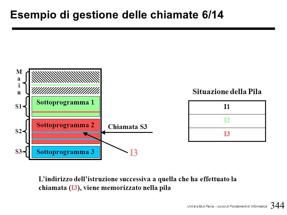 344 Università di Pavia - corso di Fondamenti di Informatica Esempio di gestione delle chiamate 6/14 Sottoprogramma 1 Sottoprogramma 2 Sottoprogramma 3 MainMain S1 S2 S3 Chiamata S3 I1 I2 I3 Situazione della Pila I3 L'indirizzo dell'istruzione successiva a quella che ha effettuato la chiamata (I3), viene memorizzato nella pila