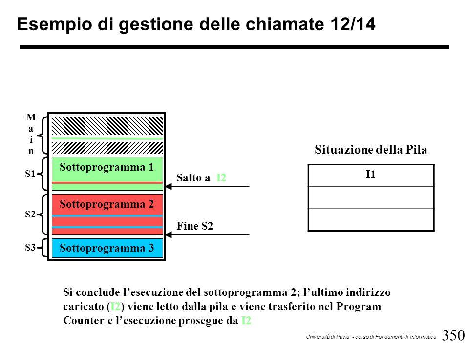 350 Università di Pavia - corso di Fondamenti di Informatica Esempio di gestione delle chiamate 12/14 Sottoprogramma 1 Sottoprogramma 2 Sottoprogramma 3 MainMain S1 S2 S3 Fine S2 I1 Situazione della Pila Si conclude l'esecuzione del sottoprogramma 2; l'ultimo indirizzo caricato (I2) viene letto dalla pila e viene trasferito nel Program Counter e l'esecuzione prosegue da I2 Salto a I2