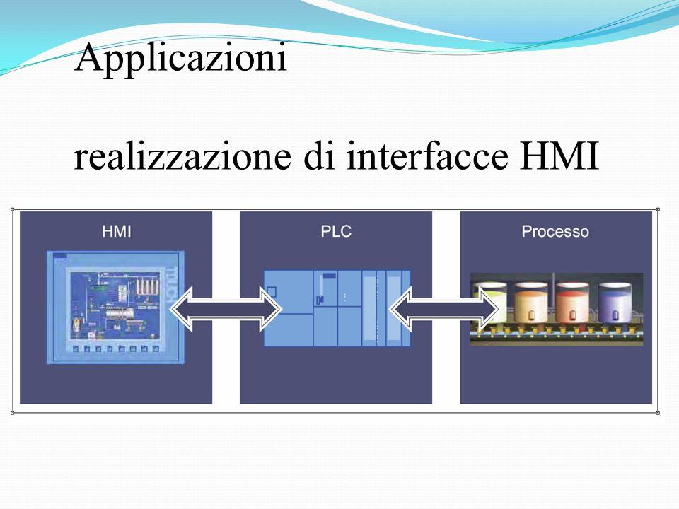 Applicazioni realizzazione di interfacce HMI