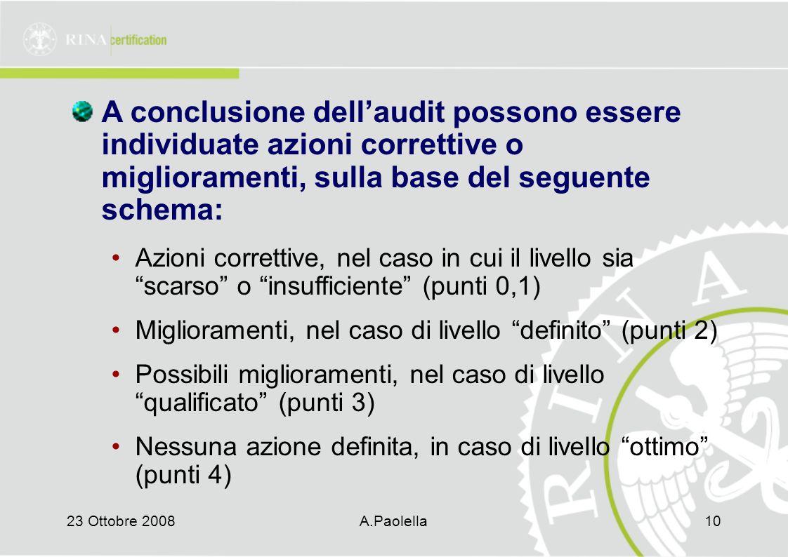 23 Ottobre 2008A.Paolella10 A conclusione dell'audit possono essere individuate azioni correttive o miglioramenti, sulla base del seguente schema: Azioni correttive, nel caso in cui il livello sia scarso o insufficiente (punti 0,1) Miglioramenti, nel caso di livello definito (punti 2) Possibili miglioramenti, nel caso di livello qualificato (punti 3) Nessuna azione definita, in caso di livello ottimo (punti 4)