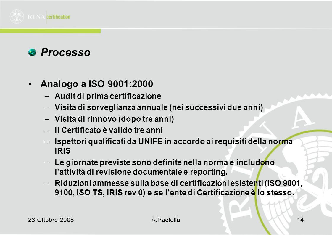 23 Ottobre 2008A.Paolella14 Processo Analogo a ISO 9001:2000 –Audit di prima certificazione –Visita di sorveglianza annuale (nei successivi due anni) –Visita di rinnovo (dopo tre anni) –Il Certificato è valido tre anni –Ispettori qualificati da UNIFE in accordo ai requisiti della norma IRIS –Le giornate previste sono definite nella norma e includono l'attività di revisione documentale e reporting.