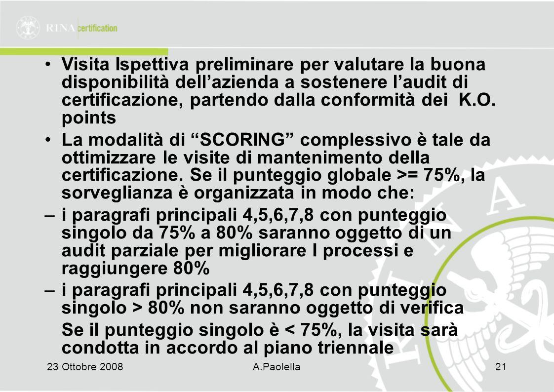 23 Ottobre 2008A.Paolella21 Visita Ispettiva preliminare per valutare la buona disponibilità dell'azienda a sostenere l'audit di certificazione, partendo dalla conformità dei K.O.