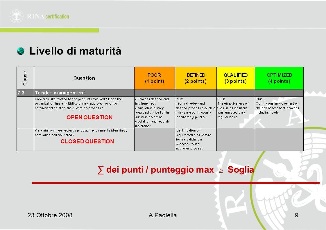 23 Ottobre 2008A.Paolella9 Livello di maturità ∑ dei punti / punteggio max  Soglia OPEN QUESTION CLOSED QUESTION