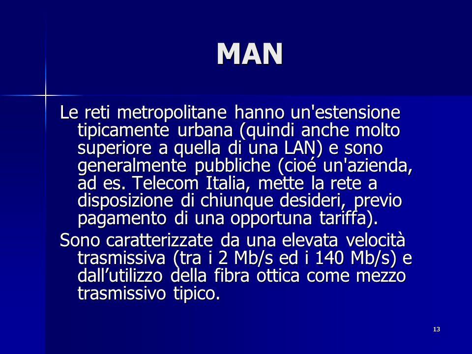 13 MAN Le reti metropolitane hanno un estensione tipicamente urbana (quindi anche molto superiore a quella di una LAN) e sono generalmente pubbliche (cioé un azienda, ad es.