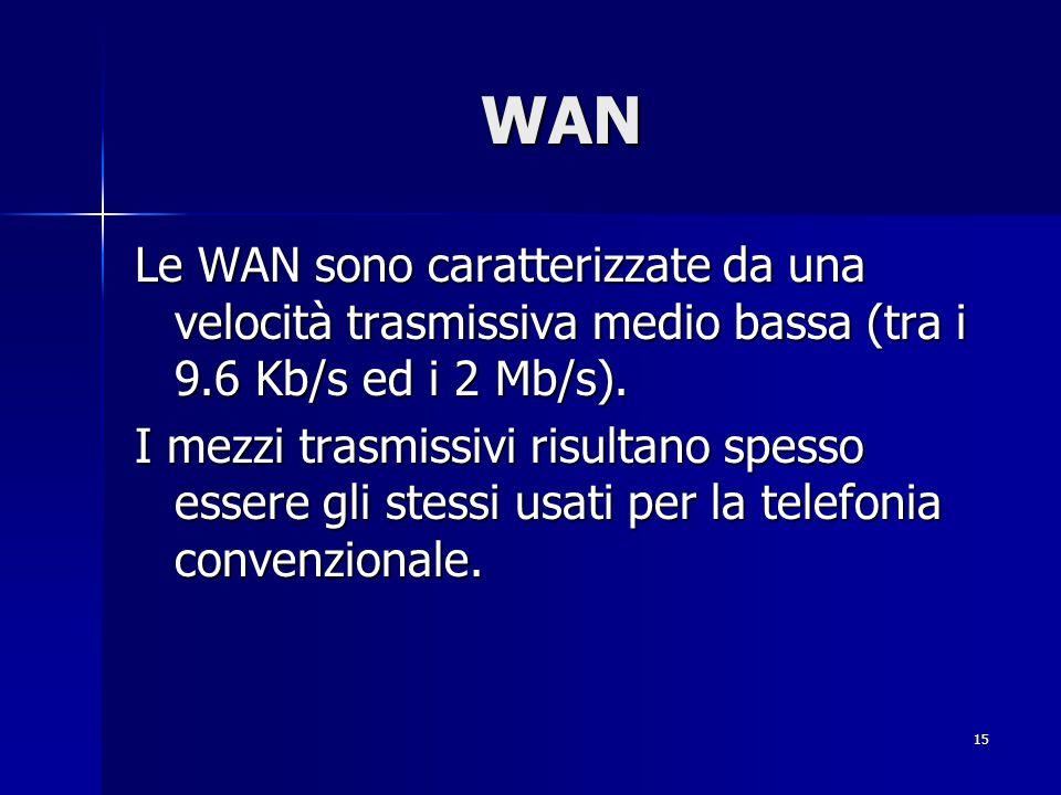 15 WAN Le WAN sono caratterizzate da una velocità trasmissiva medio bassa (tra i 9.6 Kb/s ed i 2 Mb/s).