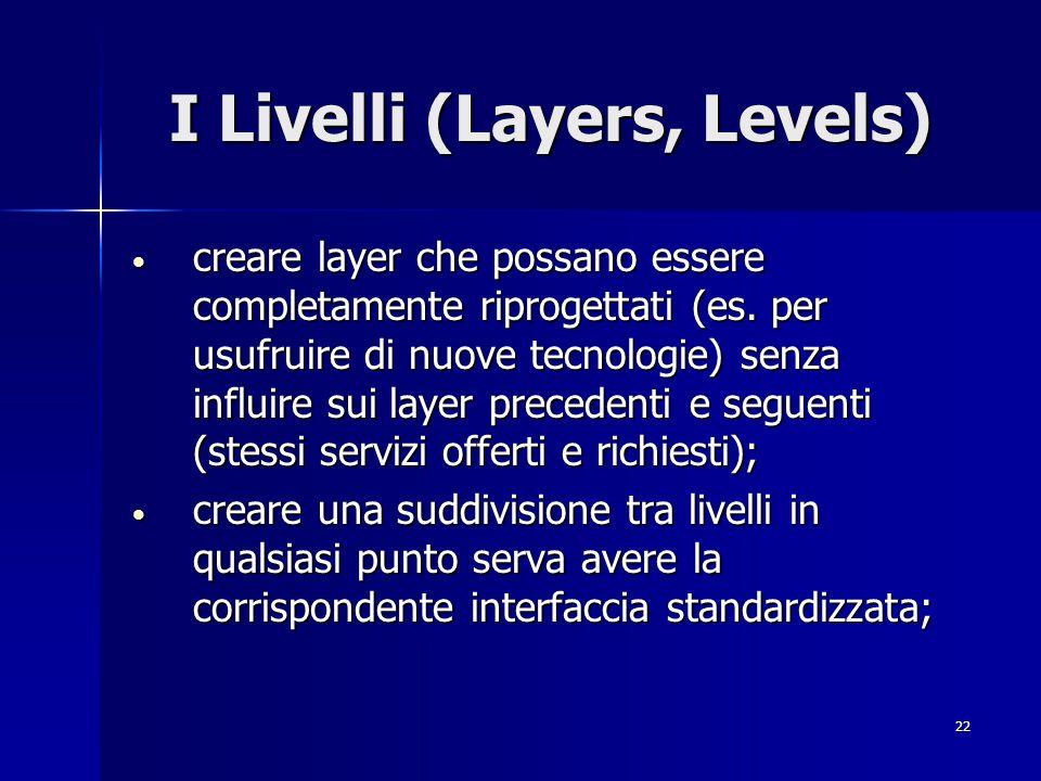 22 I Livelli (Layers, Levels) creare layer che possano essere completamente riprogettati (es.