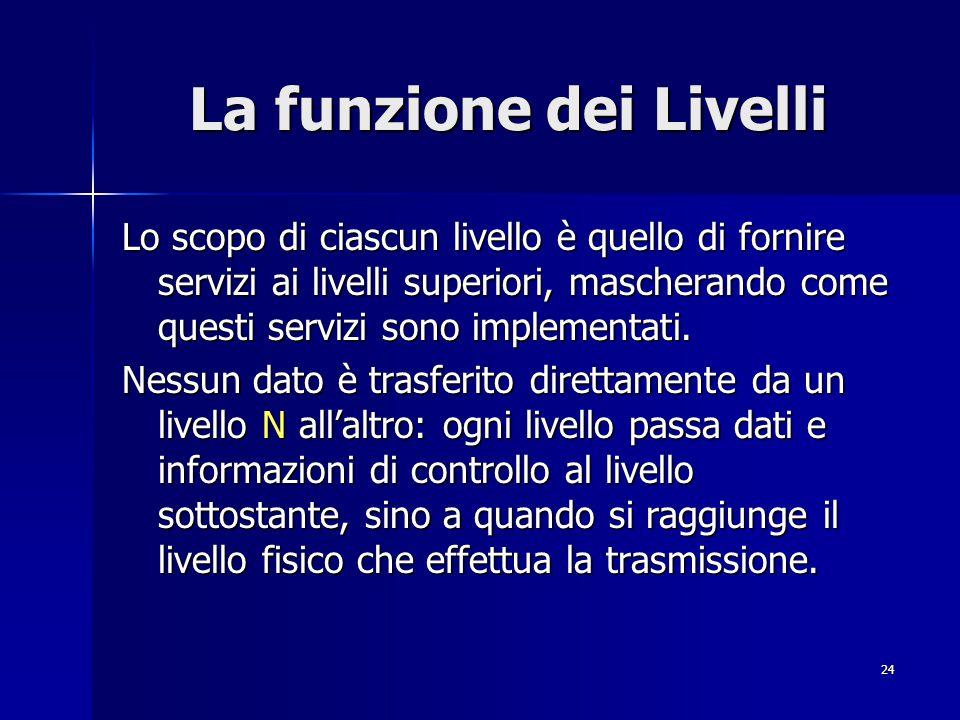 24 La funzione dei Livelli Lo scopo di ciascun livello è quello di fornire servizi ai livelli superiori, mascherando come questi servizi sono implementati.