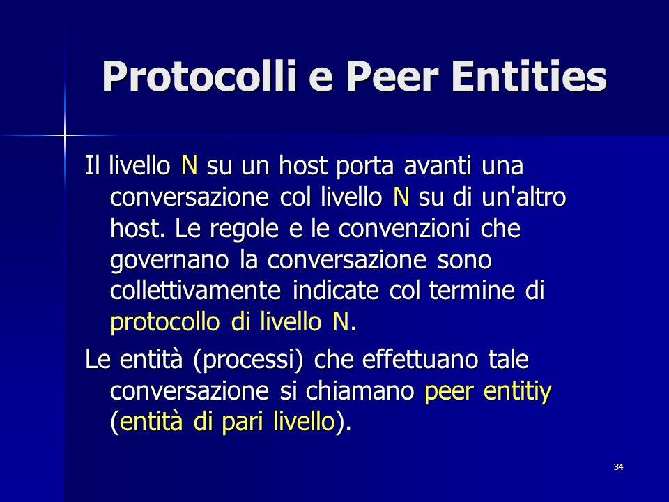 34 Protocolli e Peer Entities Il livello N su un host porta avanti una conversazione col livello N su di un altro host.