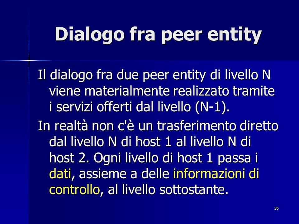 36 Dialogo fra peer entity Il dialogo fra due peer entity di livello N viene materialmente realizzato tramite i servizi offerti dal livello (N-1).