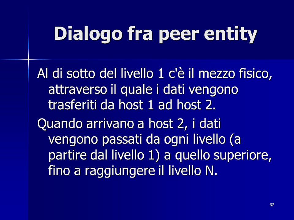 37 Dialogo fra peer entity Al di sotto del livello 1 c è il mezzo fisico, attraverso il quale i dati vengono trasferiti da host 1 ad host 2.