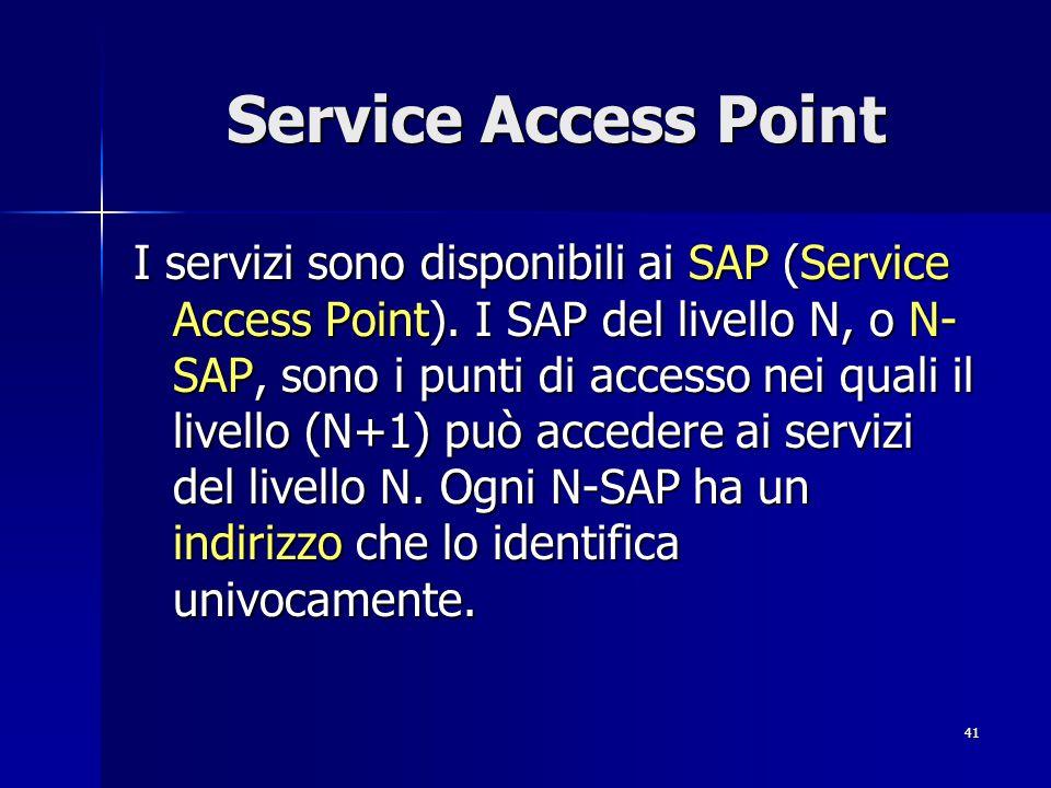 41 Service Access Point I servizi sono disponibili ai SAP (Service Access Point).
