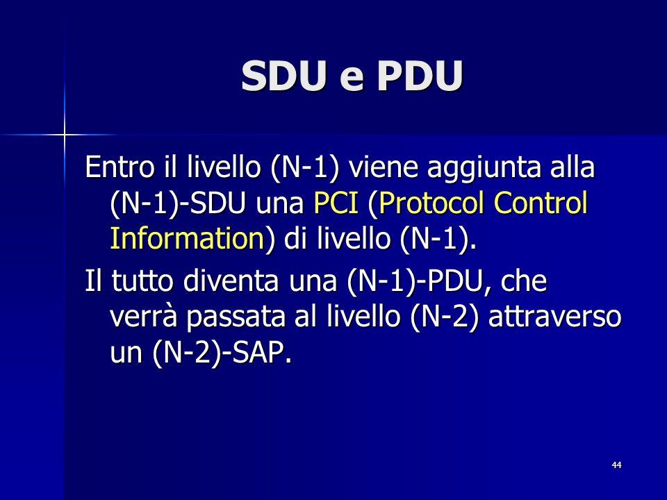 44 SDU e PDU Entro il livello (N-1) viene aggiunta alla (N-1)-SDU una PCI (Protocol Control Information) di livello (N-1).