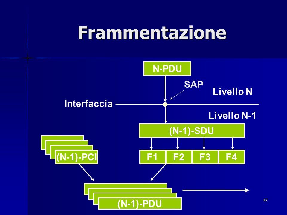 47 Frammentazione Livello N Livello N-1 Interfaccia (N-1)-SDU SAP F1F2F4F3(N-1)-PCI (N-1)-PDU N-PDU