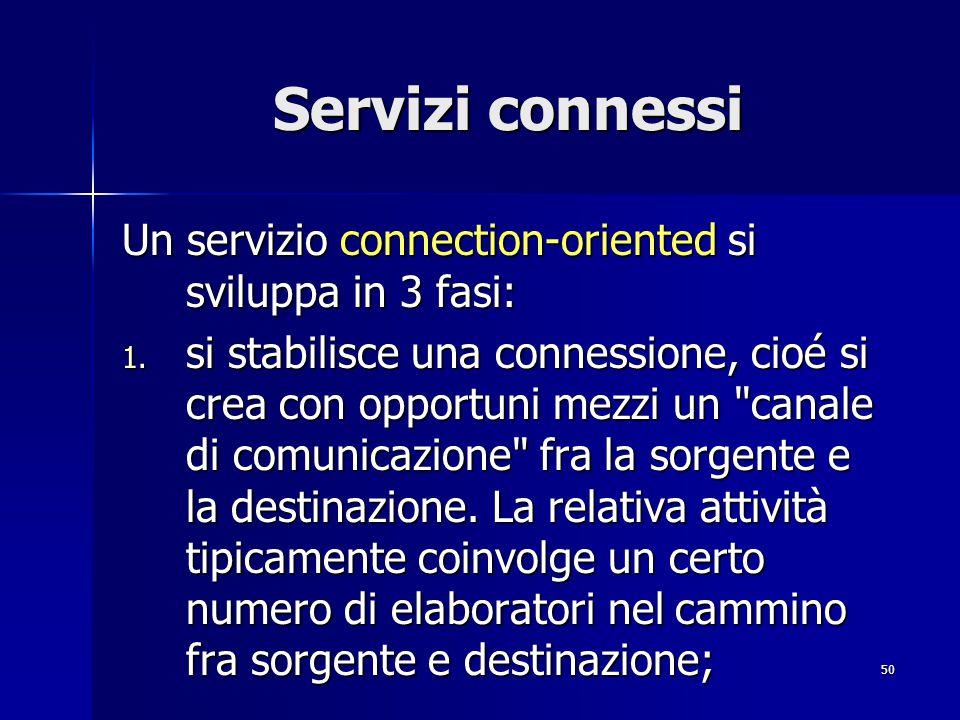 50 Servizi connessi Un servizio connection-oriented si sviluppa in 3 fasi: 1.