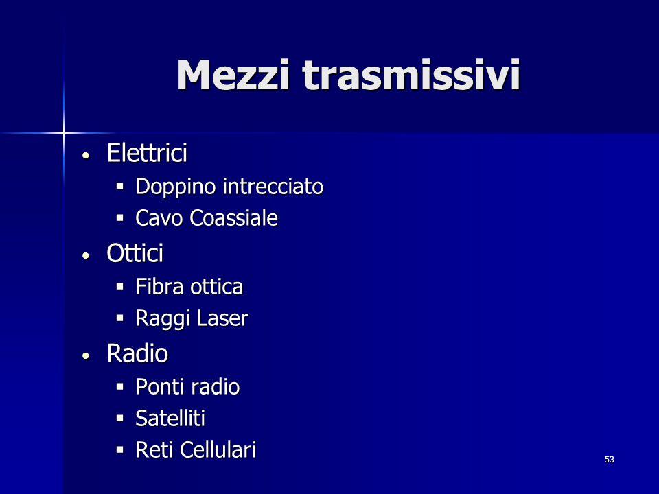 53 Mezzi trasmissivi Elettrici Elettrici  Doppino intrecciato  Cavo Coassiale Ottici Ottici  Fibra ottica  Raggi Laser Radio Radio  Ponti radio  Satelliti  Reti Cellulari