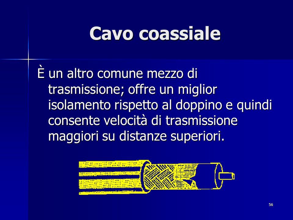 56 Cavo coassiale È un altro comune mezzo di trasmissione; offre un miglior isolamento rispetto al doppino e quindi consente velocità di trasmissione maggiori su distanze superiori.