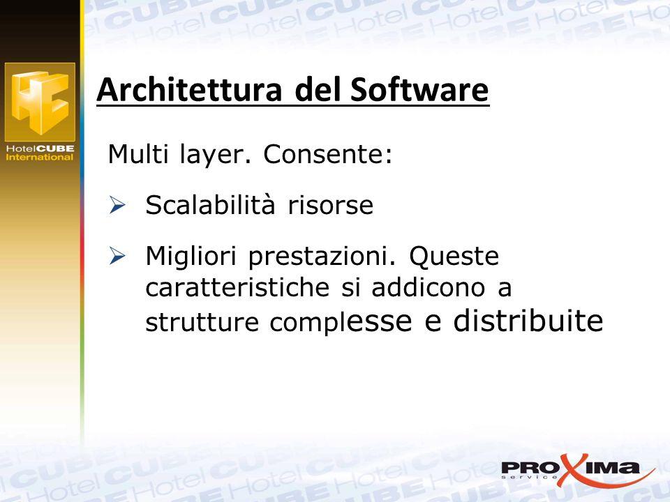 Multi layer. Consente:  Scalabilità risorse  Migliori prestazioni.