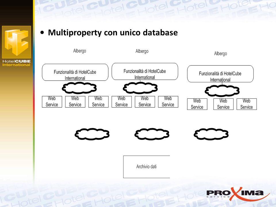Multiproperty con unico database