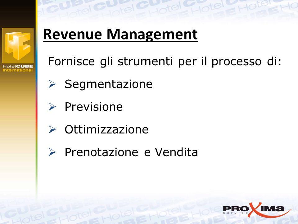 Fornisce gli strumenti per il processo di:  Segmentazione  Previsione  Ottimizzazione  Prenotazione e Vendita Revenue Management