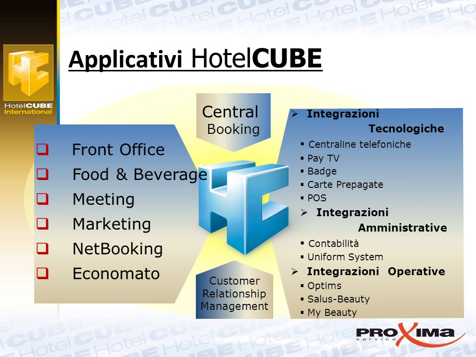 Applicativi HotelCUBE  Front Office  Food & Beverage  Meeting  Marketing  NetBooking  Economato  Integrazioni Tecnologiche  Centraline telefoniche  Pay TV  Badge  Carte Prepagate  POS  Integrazioni Amministrative  Contabilità  Uniform System  Integrazioni Operative  Optims  Salus-Beauty  My Beauty Central Booking Customer Relationship Management