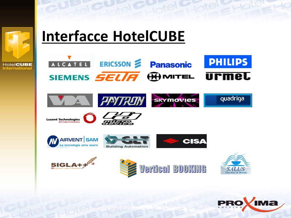 Interfacce HotelCUBE