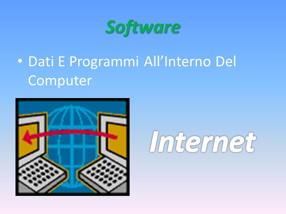 Software Dati E Programmi All'Interno Del Computer