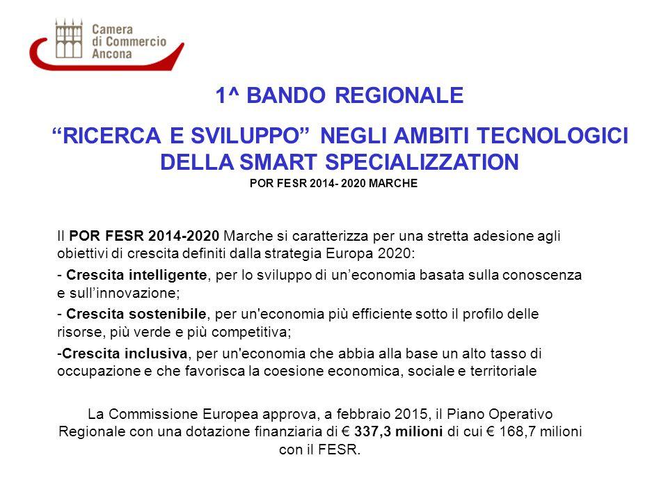 Il POR si articola nei seguenti Obiettivi Tematici (OT): -OT 1 Rafforzare la Ricerca, lo Sviluppo tecnologico e l'Innovazione Bando ricerca e sviluppo -OT2 Rafforzamento dell'accesso, uso e della qualità dell'ICT; -OT3 Competitività -OT4 Energia -OT5 Rischi -OT6 Tutela del patrimonio Strategia per la ricerca e l'innovazione per la Smart Specialisation della Regione Marche per il periodo 2014 – 2020