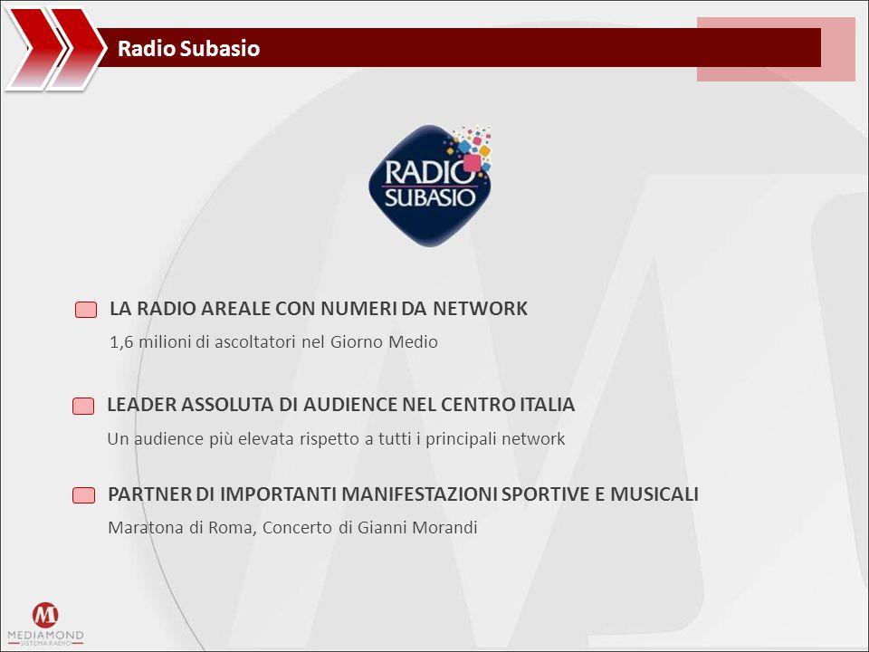Radio Subasio LA RADIO AREALE CON NUMERI DA NETWORK 1,6 milioni di ascoltatori nel Giorno Medio LEADER ASSOLUTA DI AUDIENCE NEL CENTRO ITALIA Un audie