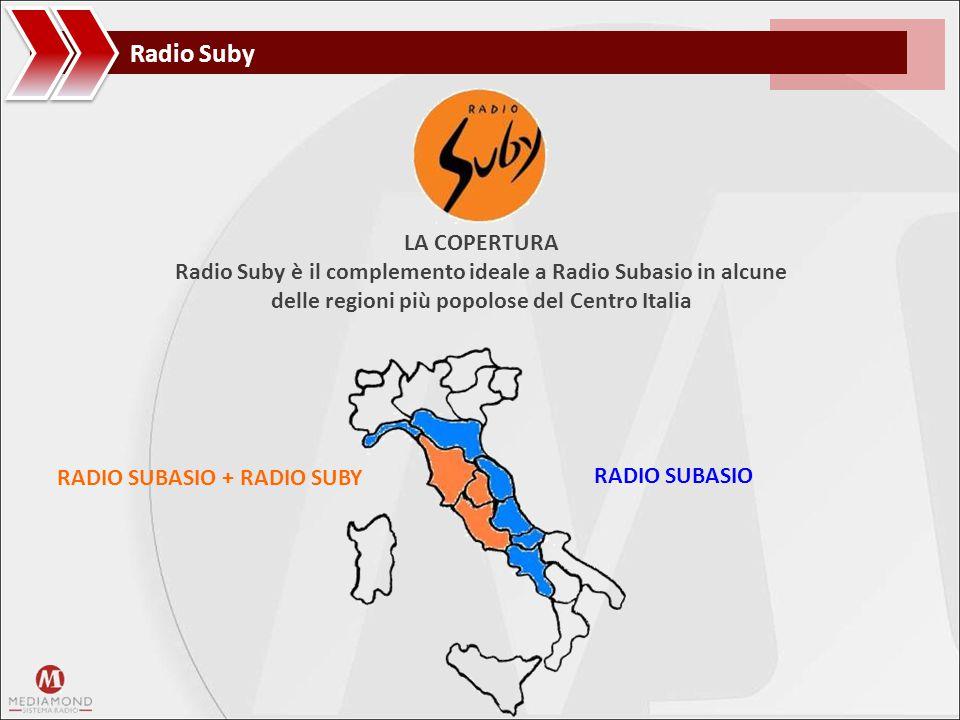 Radio Suby LA COPERTURA Radio Suby è il complemento ideale a Radio Subasio in alcune delle regioni più popolose del Centro Italia RADIO SUBASIO RADIO